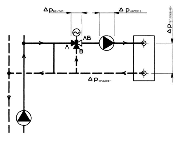 Рис.2 Тепловая схема с