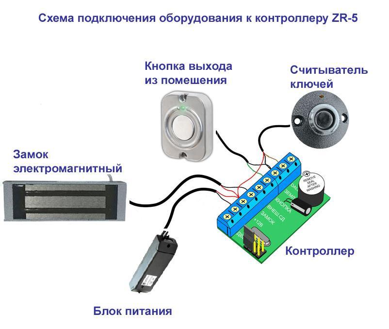 Z5R-схема-подключения