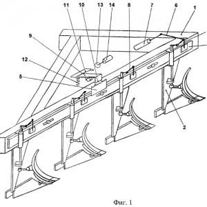Ремонт основных рабочих поверхностей плуга